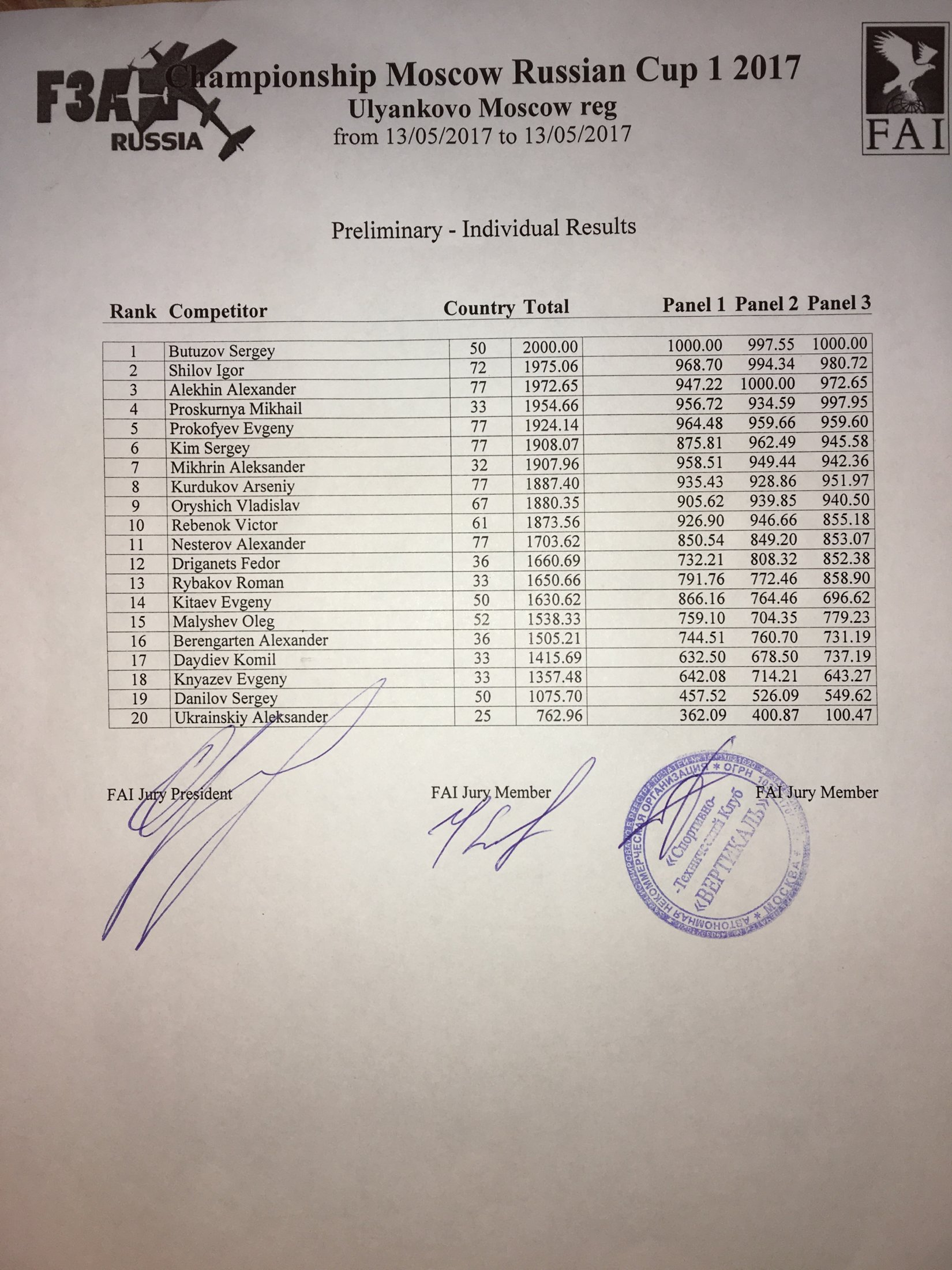 ResultEKR Moscow 2017